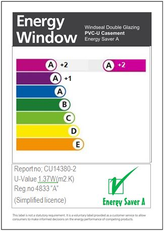 A+2 rated window certificate